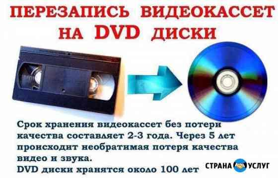 Оцифровка видеокассет видеосъёмка видеооператор съ Сосногорск