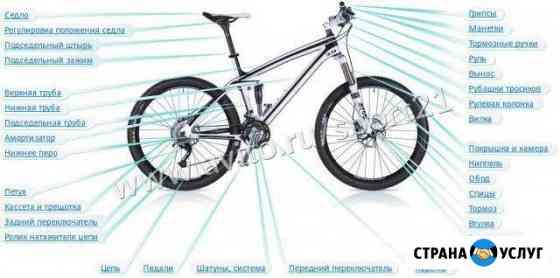 Веломастерская - ремонт и настройка велосипедов Чебоксары