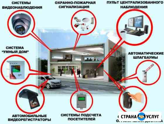 Видеонаблюдение, контроль доступа, сигнализация Тверь