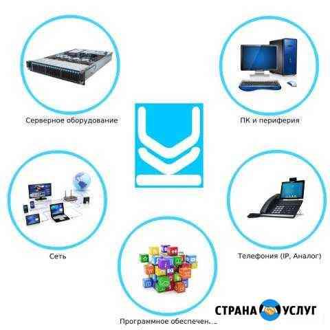Сервер и локальная сеть Грозный