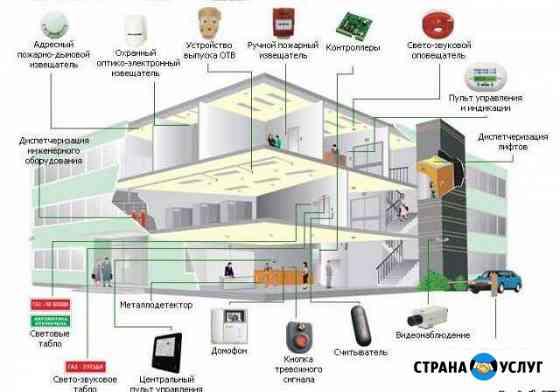 Проекты по слаботочным системам.опс/пожарные риски Ставрополь