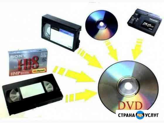 Перезапись Видео на DVD, Брелоки, значки, магниты Чита