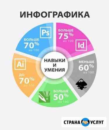Предоставление услуги графического дизайнера. Лого Йошкар-Ола