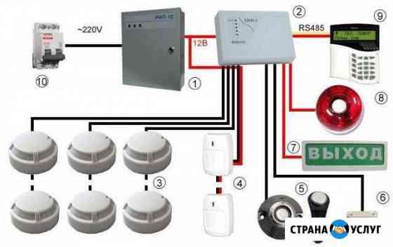 Ремонт, монтаж пожарной и охранной сигнализации Белгород