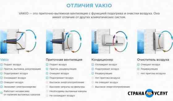 Приточно-вытяжная вентиляця Новосибирск