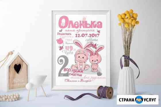 Метрика, постер достижений, плакат Брянск