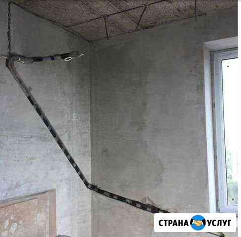 Установка и сервис сплит систем Москва