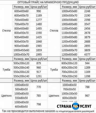 Мраморные памятники оптом Уфа