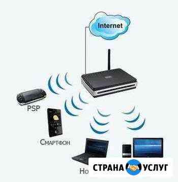 Настройка Wifi и роутеров Мурманск