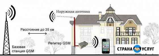 Усиление сотового сигнала и интернет 3G 4G Липецк