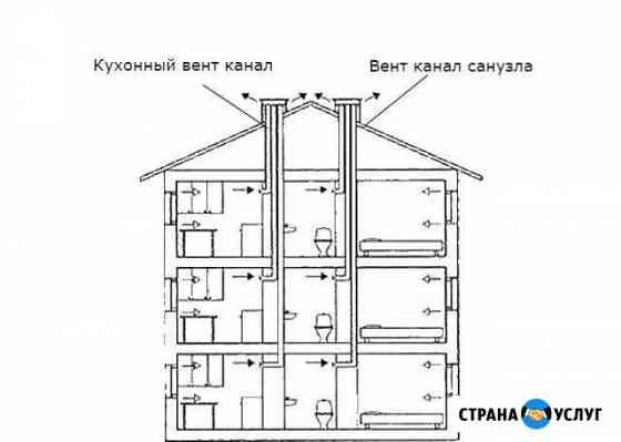 Специалист по ремонту вентиляционных каналов Челябинск