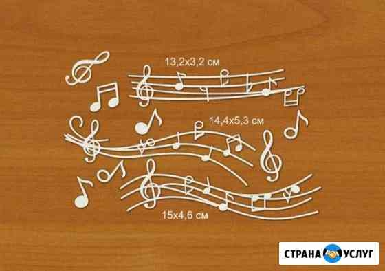 Набор нот в Sibelius Кисловодск