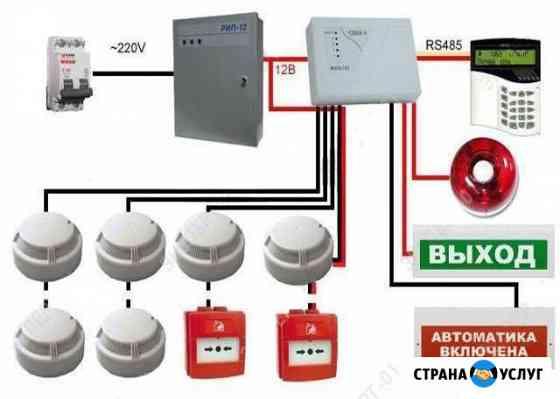 Проектиров и монтаж охранно-пожарной сигнализации Киров