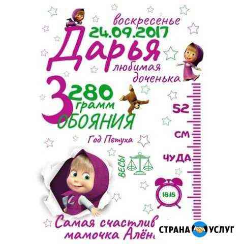 Метрика Сургут