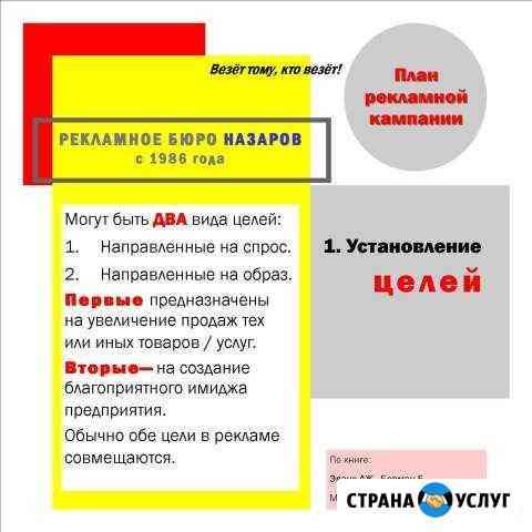 Паны рекламных кампаний для малого бизнеса Омск