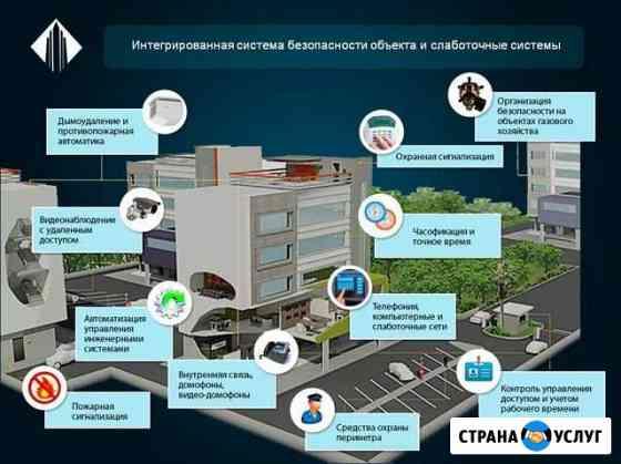 Обслуживание систем безопасности Ульяновск