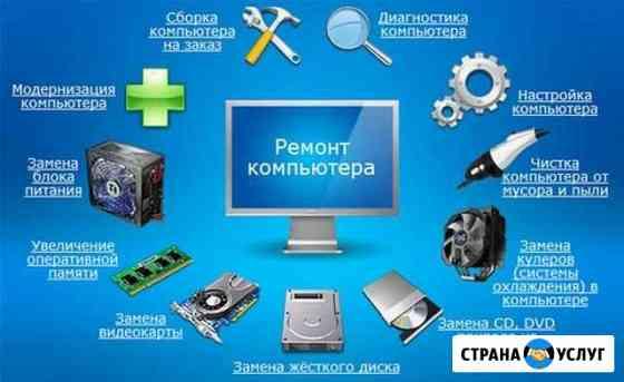 Ремонт пк и ноутбуков,моноблоков Зональная Станция