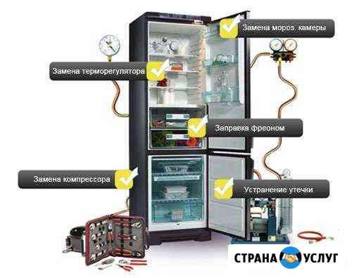 Ремонт холодильников Боровичи