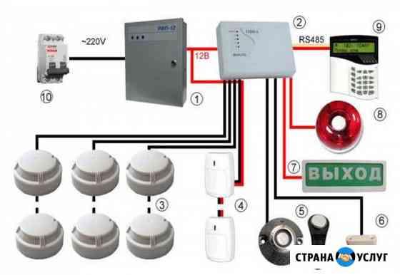 Монтаж пожарной сигнализации, охранной сигнализаци Березники
