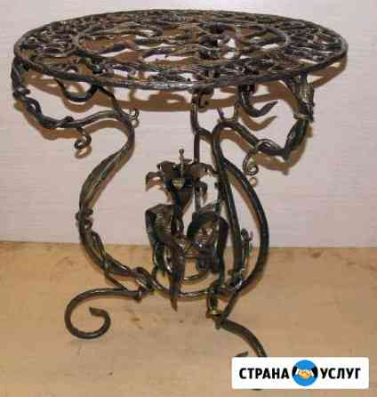 Кованные и сварные изделия Псков