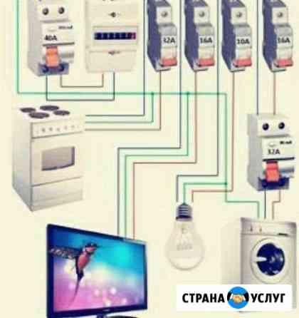 Электрика Якутск