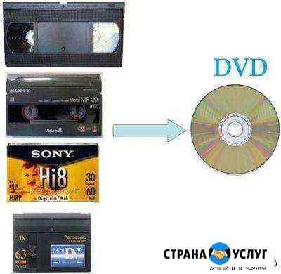 Оцифровка видеокассет в Твери Тверь