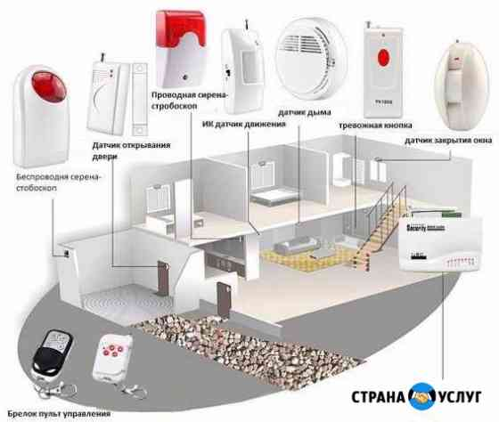 Установка охранной пожарной сигнализации Оренбург