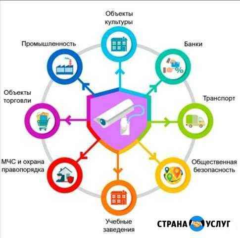 Установка Видеонаблюдения, Домофонов, Скуд Железногорск