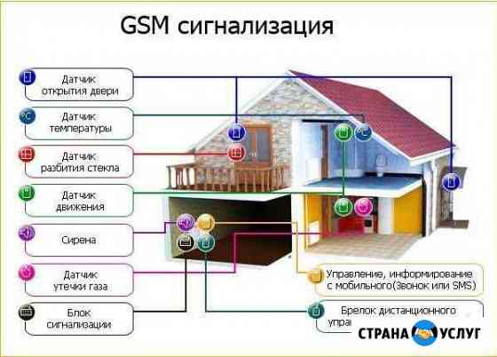 GSM Защита вашей недвижимости Искитим