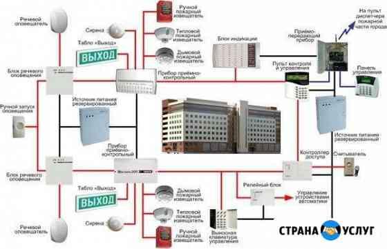Оборудование охранной и пож. сигнализации Волгоград
