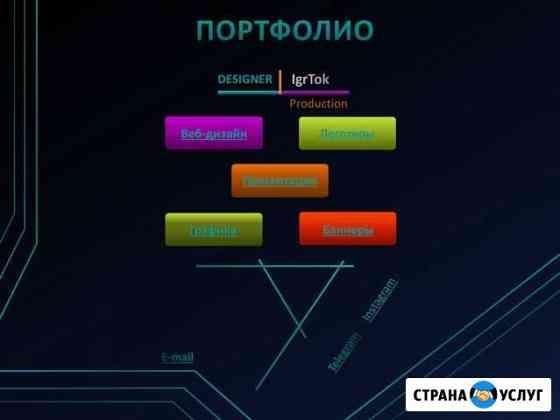 Презентации, графика, веб-дизайн Старый Оскол
