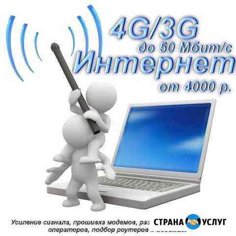 Интернет в частный дом до 50 мбит/с Курск