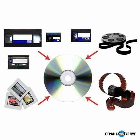 Оцифровка аудиокассет и магнитофонной ленты Челябинск