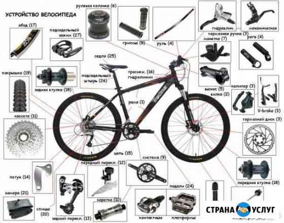 Ремонт велосипедов Оренбург