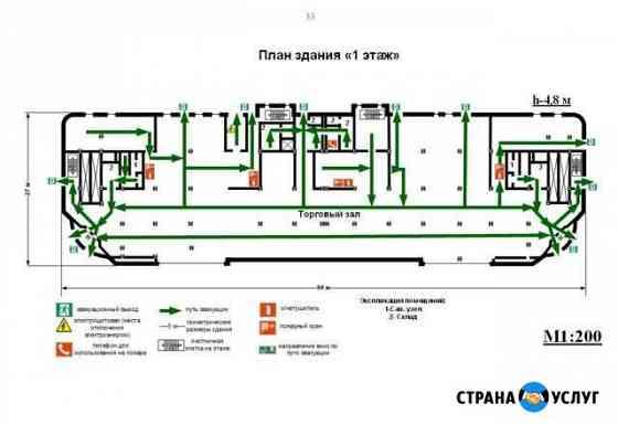 Разработка и корректировка Планов Тушения Пожаров Ставрополь