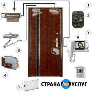Видеонаблюдение, Видеодомофоны, опс Тобольск
