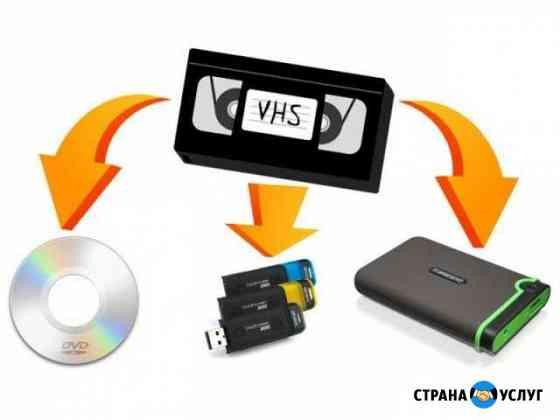 Оцифровка любых фото-видео-аудио материалов Котлас