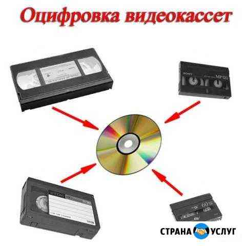 Перезапись любых видеокассет на DvD диски флешки Абакан