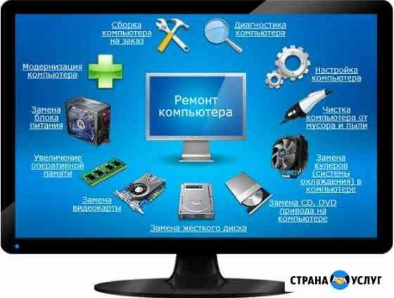 Компьютерная помощь.Читать до конца Томск