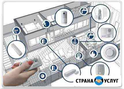 Продажа, монтаж, ремонт, обслуживание Ярославль