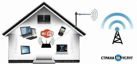 Безлимитный интернет 3G/4G Тюмень