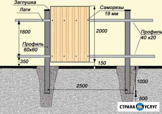 Заборы и навесы Иваново