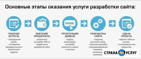 Создание сайтов и ремонт пк Новокузнецк