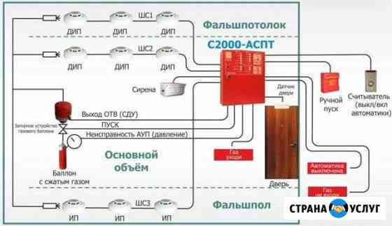 Проектирование аупт, апс, соуэ и т.д Москва