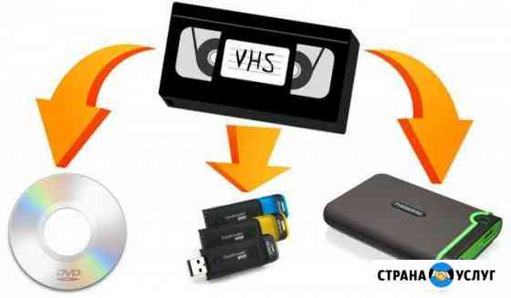 Оцифровка Видеокассет, пленок, аудио на любые носи Тула