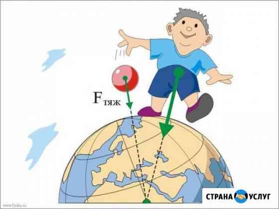 Физика. Подготовка к егэ и огэ по физике Комсомольское