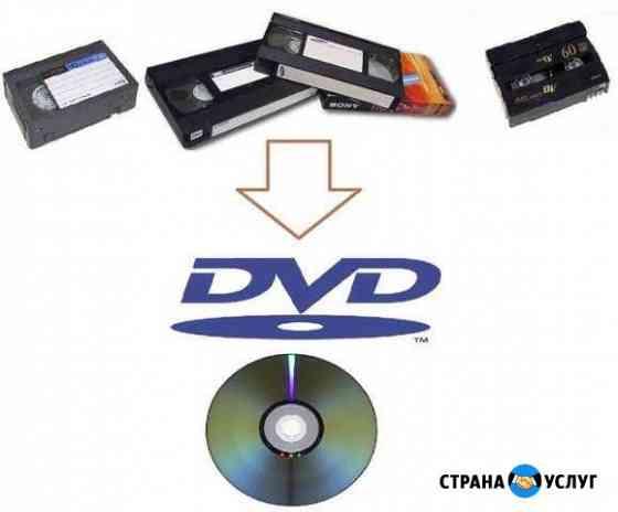 Оцифровка видеокассет Омск