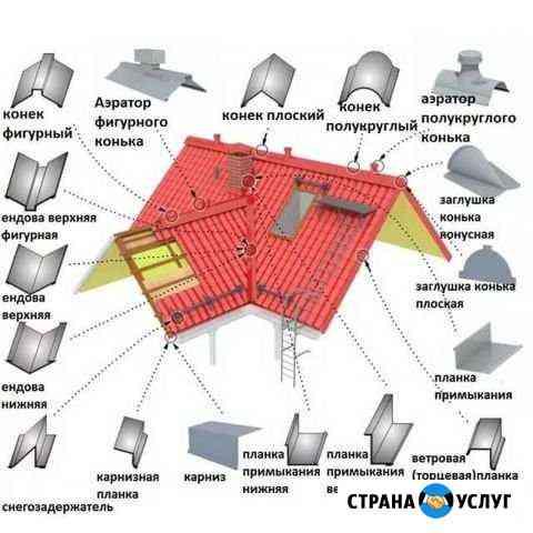 Доборные элементы для кровли и фасада Вологда