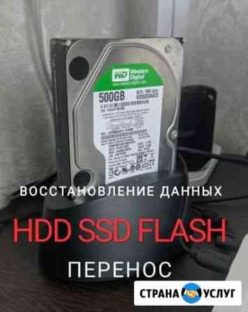 Восстановление данных жёстких дисков Ковров