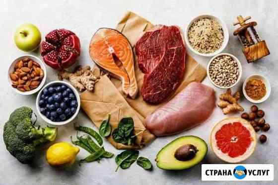 План питания для сброса веса Грозный